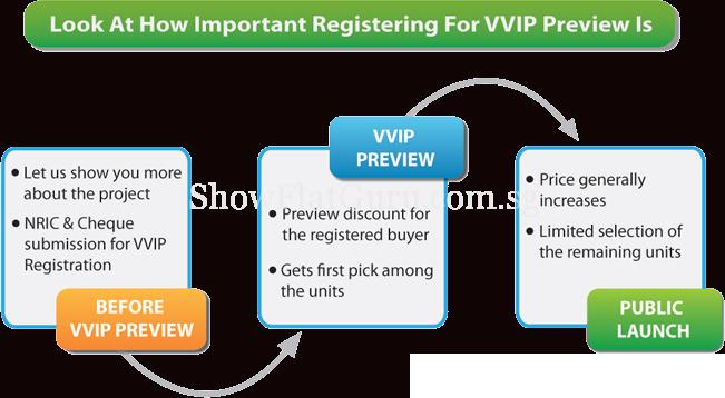 Highline Residences VVIP Preview Registration
